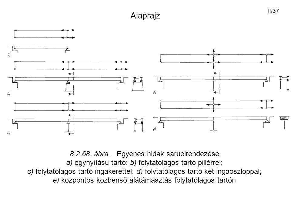 Alaprajz 8.2.68. ábra. Egyenes hidak saruelrendezése