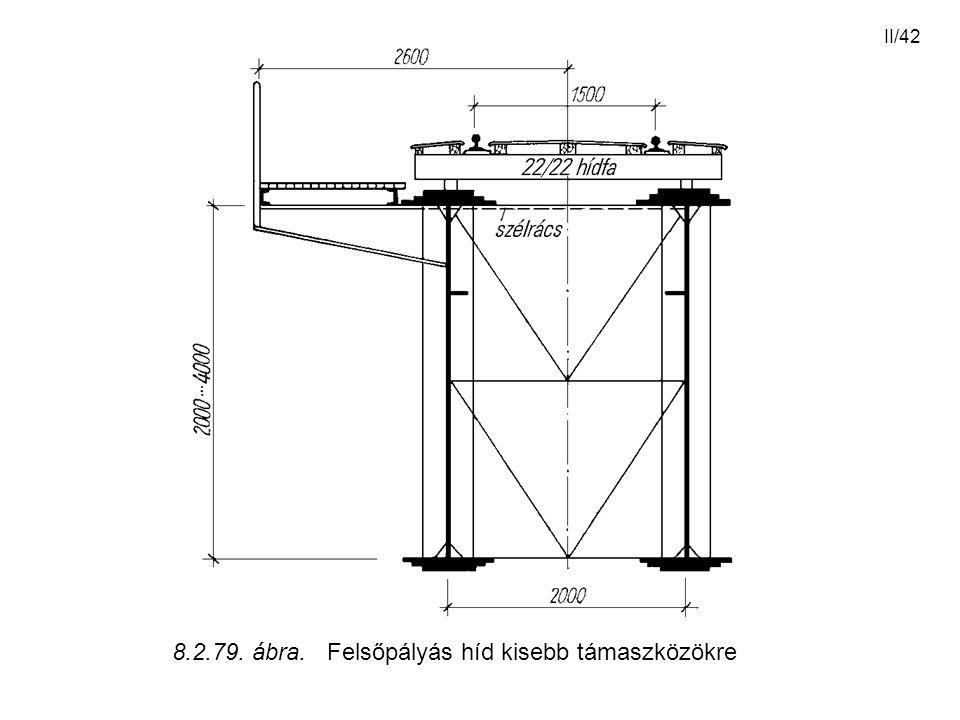 8.2.79. ábra. Felsőpályás híd kisebb támaszközökre