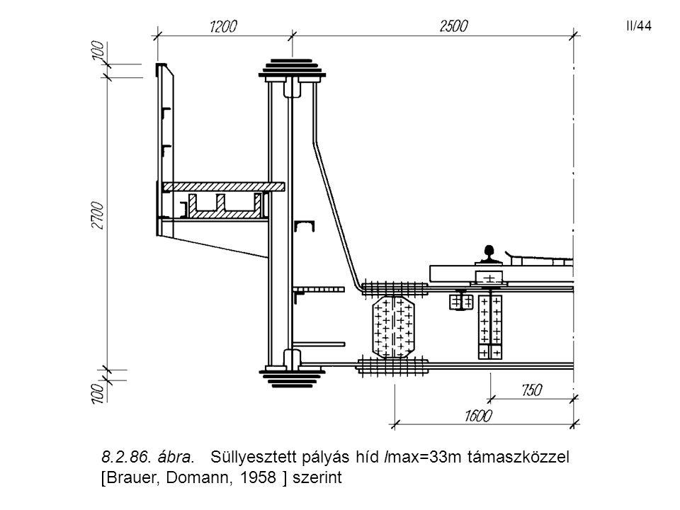 8.2.86. ábra. Süllyesztett pályás híd lmax=33m támaszközzel Brauer, Domann, 1958  szerint