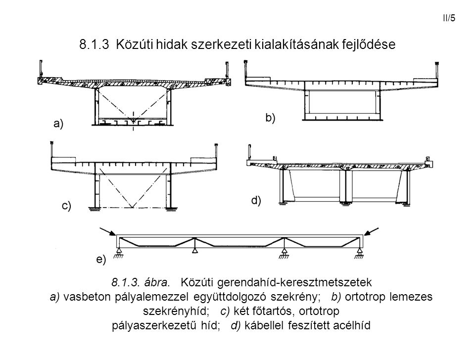 8.1.3 Közúti hidak szerkezeti kialakításának fejlődése