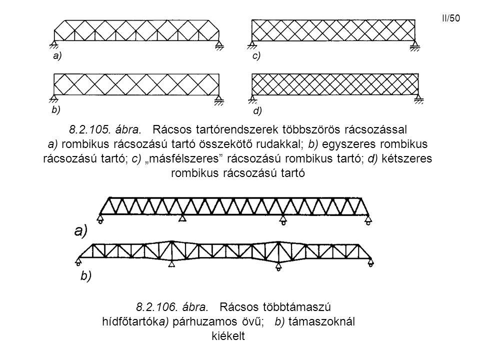 """8.2.105. ábra. Rácsos tartórendszerek többszörös rácsozással a) rombikus rácsozású tartó összekötő rudakkal; b) egyszeres rombikus rácsozású tartó; c) """"másfélszeres rácsozású rombikus tartó; d) kétszeres rombikus rácsozású tartó"""