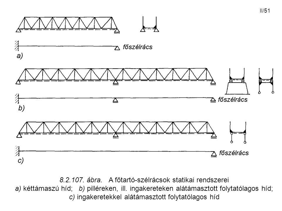 8.2.107. ábra. A főtartó-szélrácsok statikai rendszerei a) kéttámaszú híd; b) pilléreken, ill.