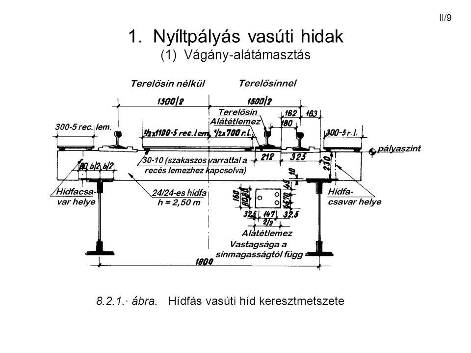 1. Nyíltpályás vasúti hidak (1) Vágány-alátámasztás