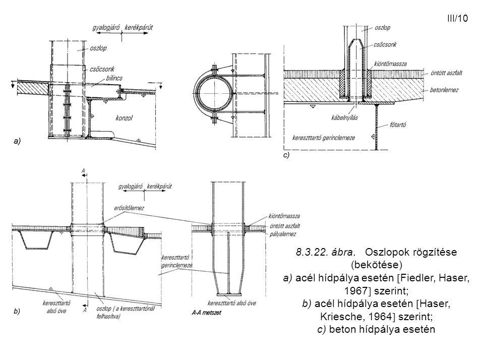 8.3.22. ábra. Oszlopok rögzítése (bekötése)