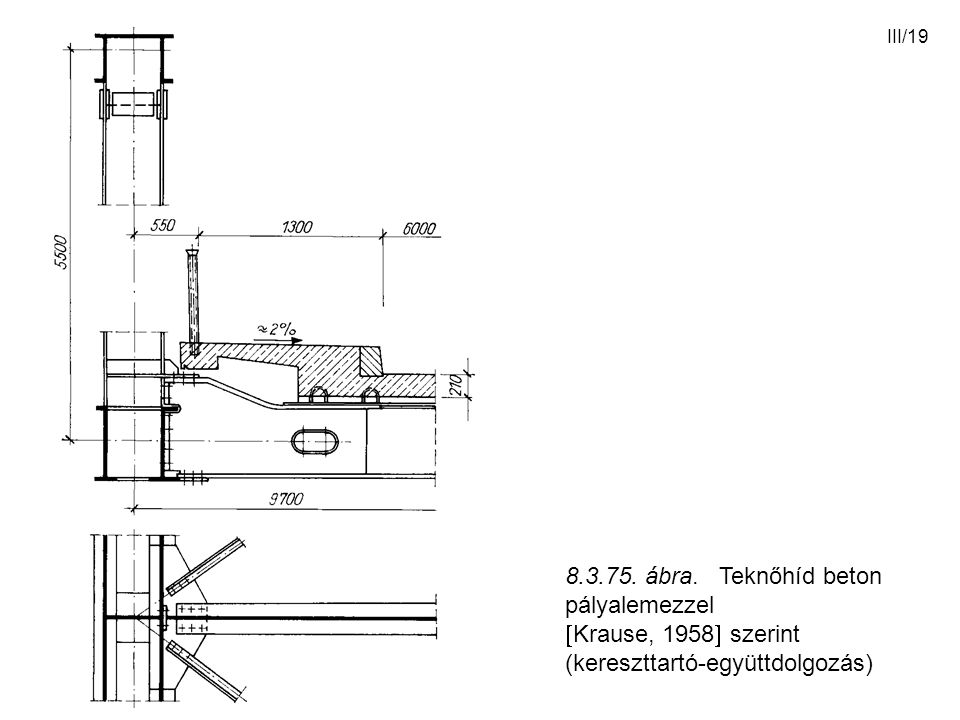 8.3.75. ábra. Teknőhíd beton pályalemezzel Krause, 1958 szerint (kereszttartó-együttdolgozás)