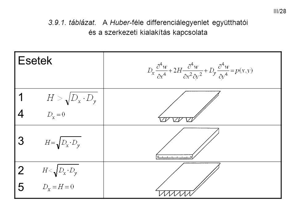 3.9.1. táblázat. A Huber-féle differenciálegyenlet együtthatói és a szerkezeti kialakítás kapcsolata