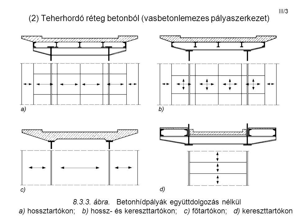 (2) Teherhordó réteg betonból (vasbetonlemezes pályaszerkezet)