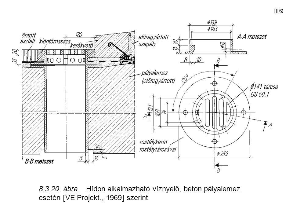 8.3.20. ábra. Hídon alkalmazható víznyelő, beton pályalemez esetén VE Projekt., 1969 szerint