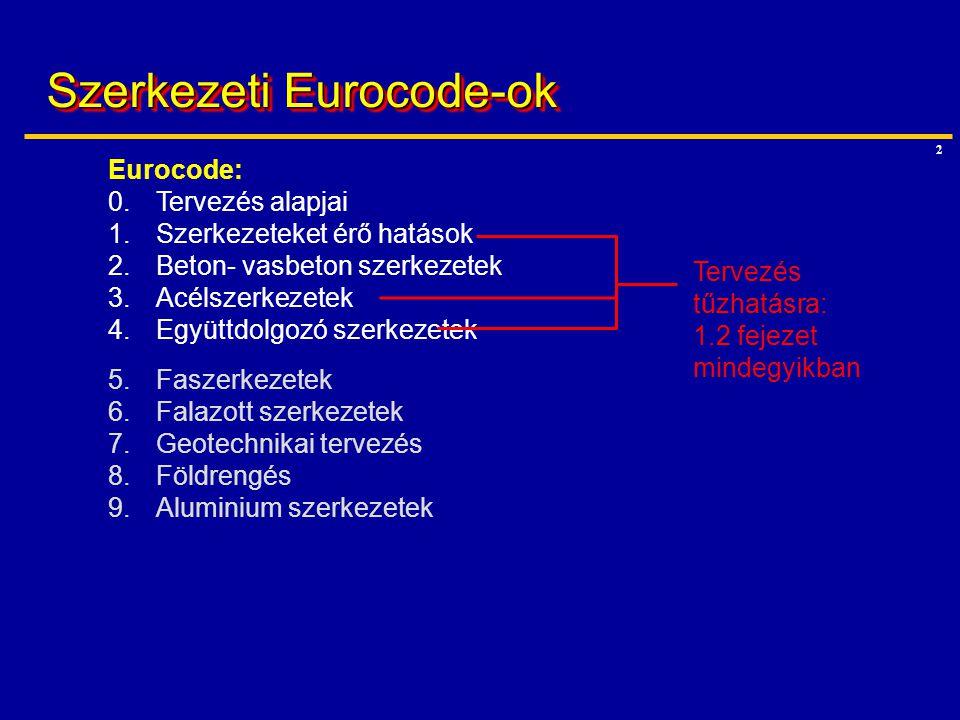 Szerkezeti Eurocode-ok
