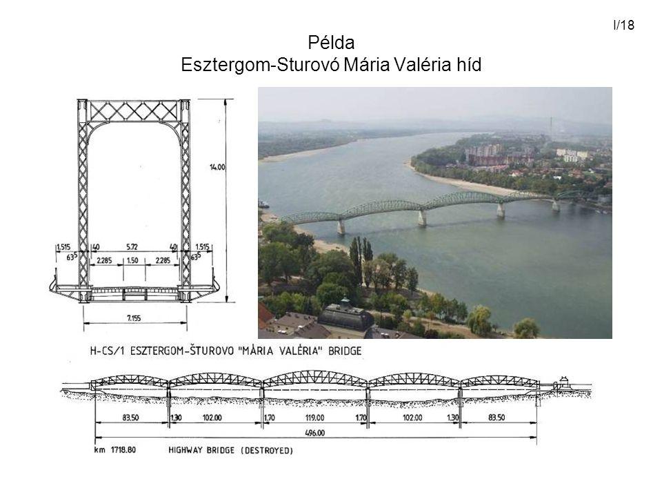 Példa Esztergom-Sturovó Mária Valéria híd