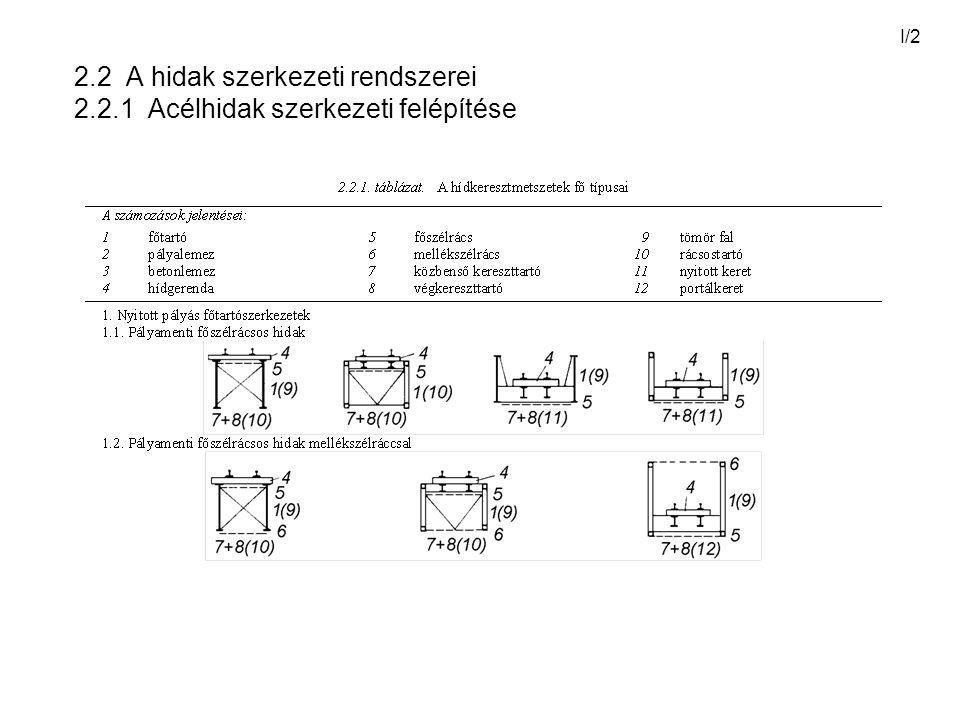 2. 2 A hidak szerkezeti rendszerei 2. 2