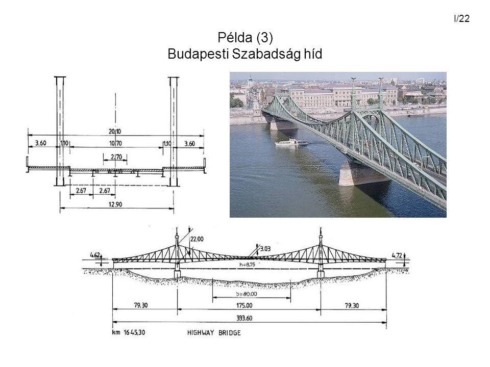 Példa (3) Budapesti Szabadság híd