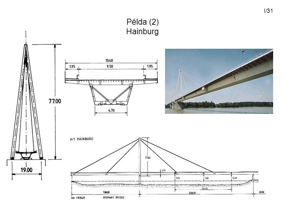 Példa (2) Hainburg