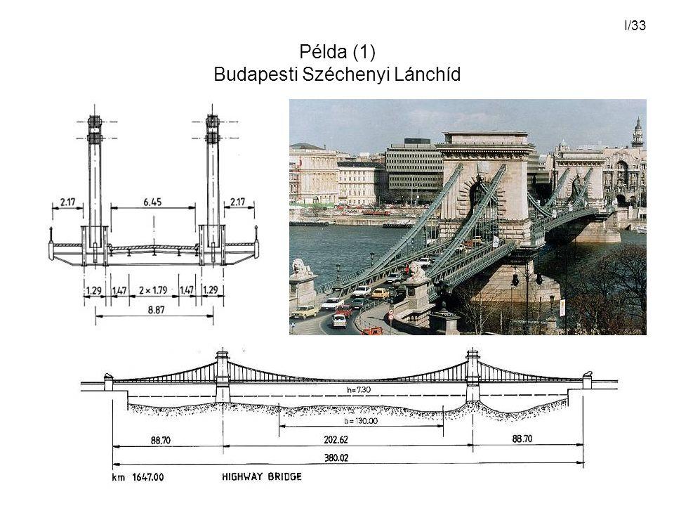 Példa (1) Budapesti Széchenyi Lánchíd