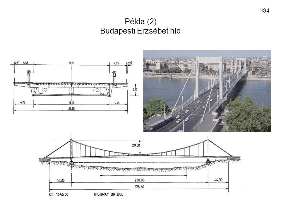 Példa (2) Budapesti Erzsébet híd