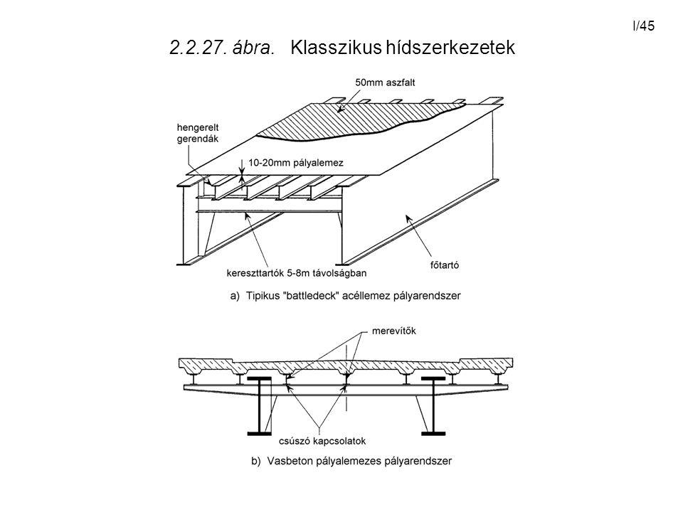 2.2.27. ábra. Klasszikus hídszerkezetek