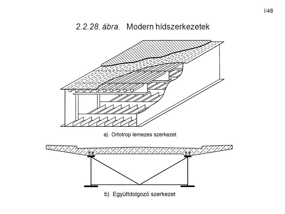 2.2.28. ábra. Modern hídszerkezetek