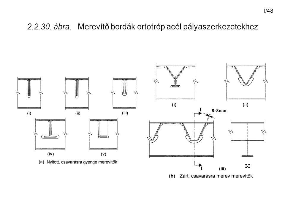 2.2.30. ábra. Merevítő bordák ortotróp acél pályaszerkezetekhez
