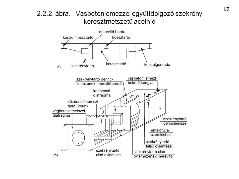 2.2.2. ábra. Vasbetonlemezzel együttdolgozó szekrény keresztmetszetű acélhíd