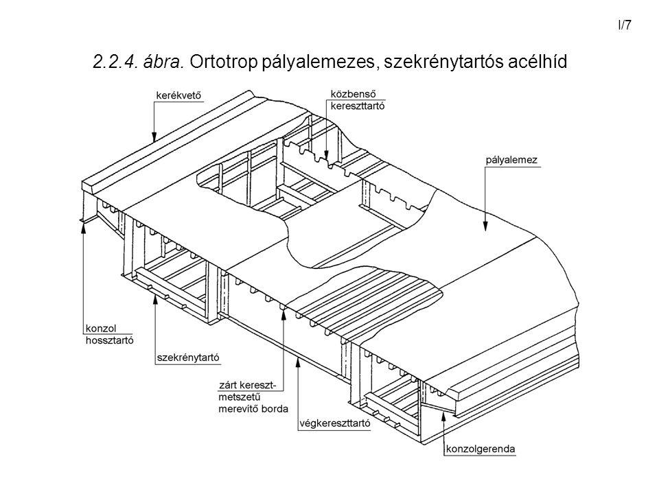2.2.4. ábra. Ortotrop pályalemezes, szekrénytartós acélhíd