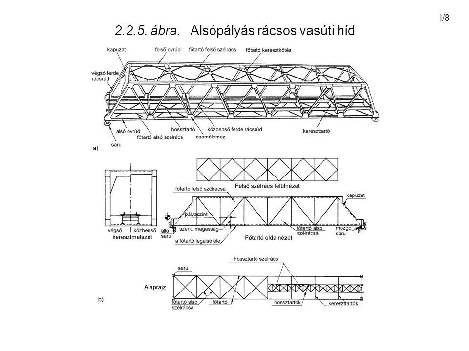 2.2.5. ábra. Alsópályás rácsos vasúti híd