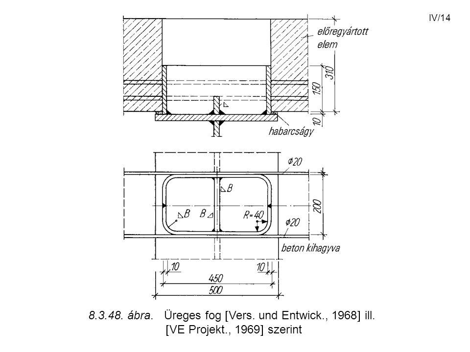8.3.48. ábra. Üreges fog Vers. und Entwick., 1968 ill. VE Projekt., 1969 szerint
