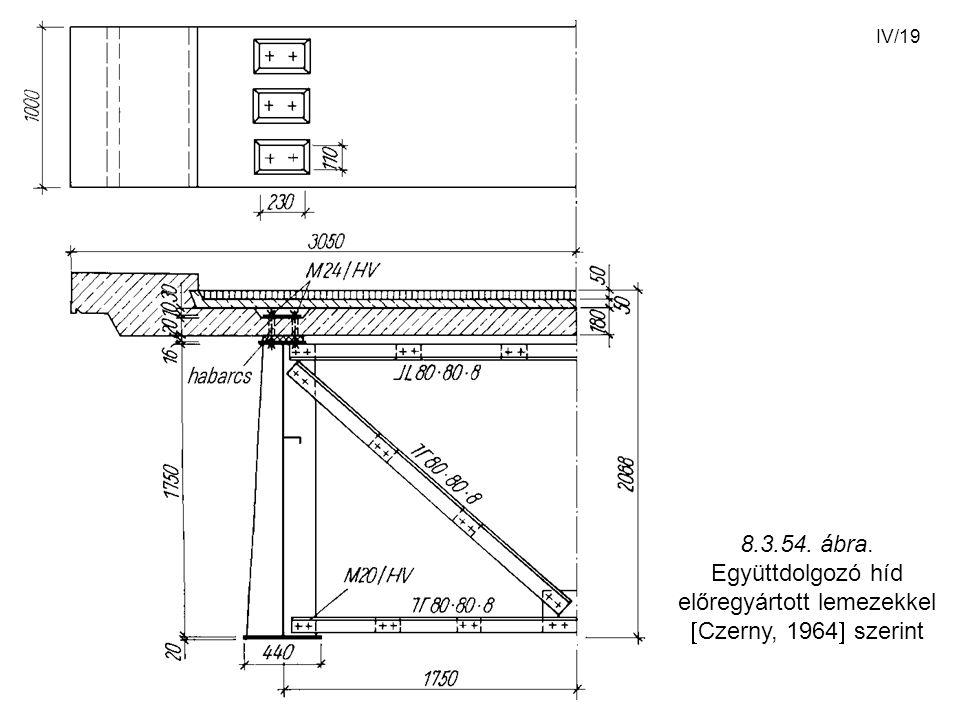 8.3.54. ábra. Együttdolgozó híd előregyártott lemezekkel Czerny, 1964 szerint