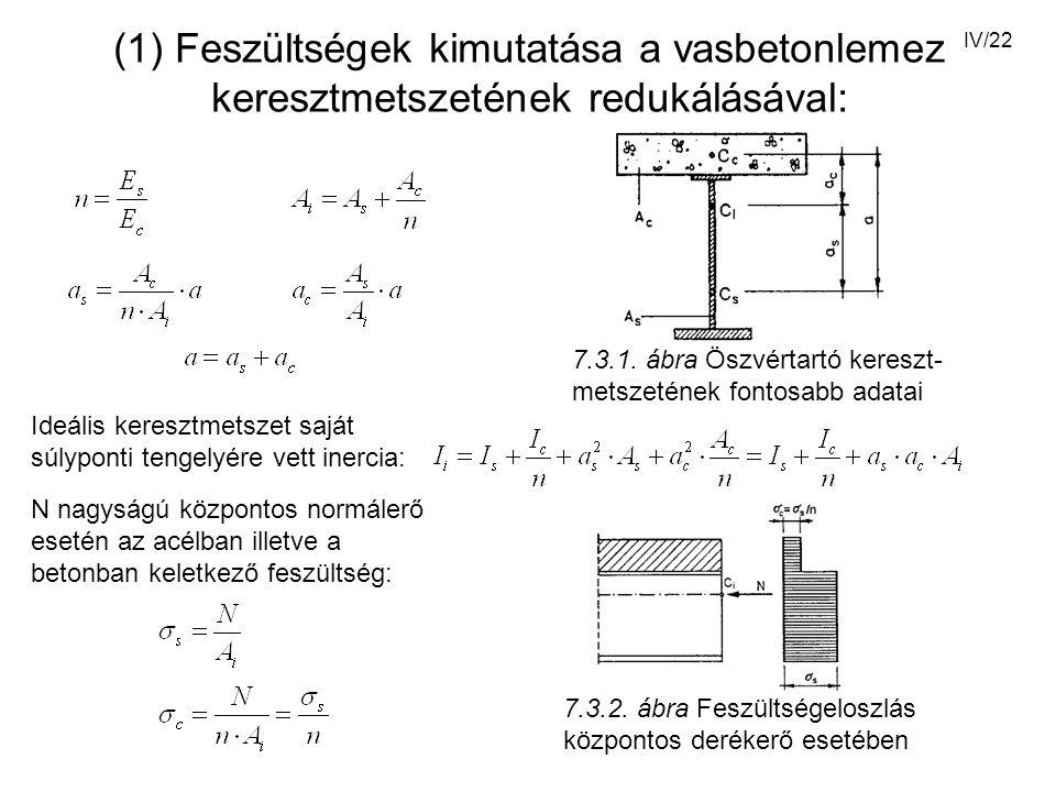 (1) Feszültségek kimutatása a vasbetonlemez keresztmetszetének redukálásával: