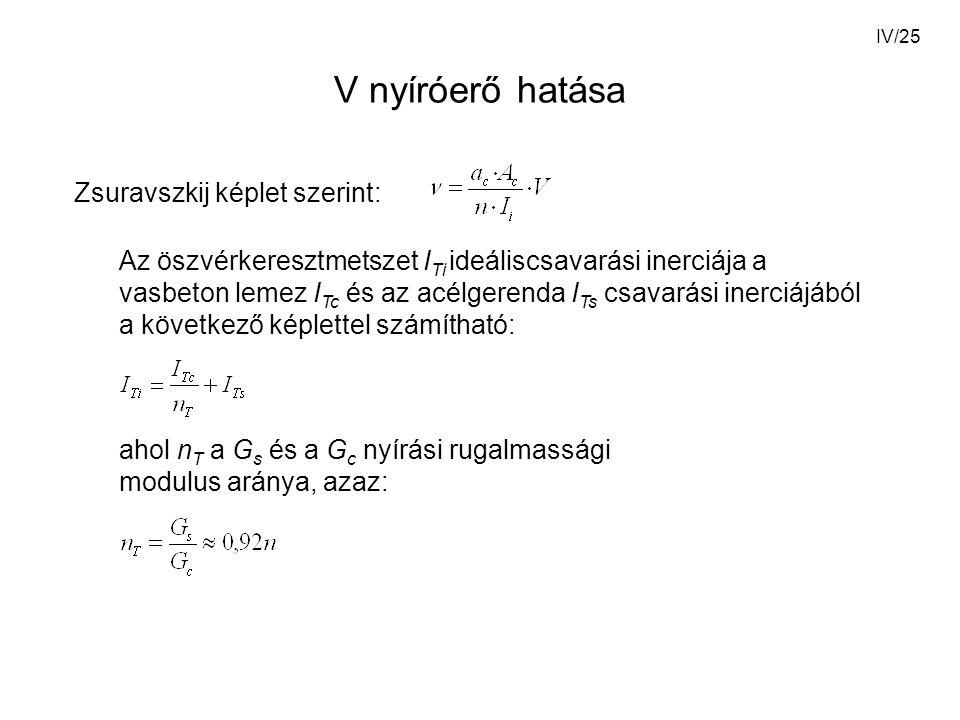 V nyíróerő hatása Zsuravszkij képlet szerint: