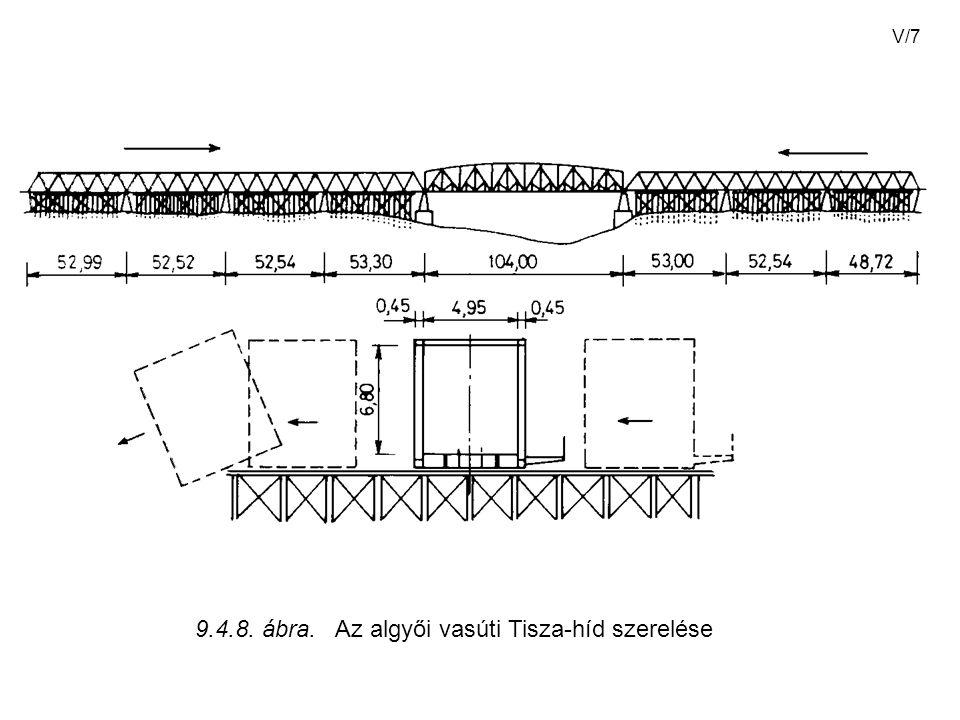 9.4.8. ábra. Az algyői vasúti Tisza-híd szerelése