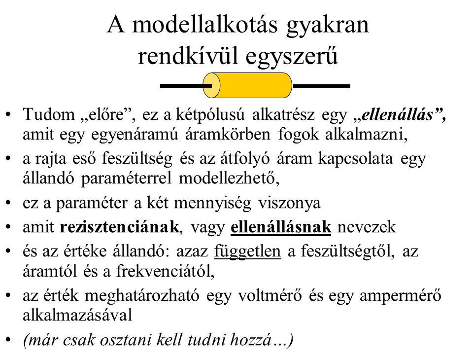 A modellalkotás gyakran rendkívül egyszerű