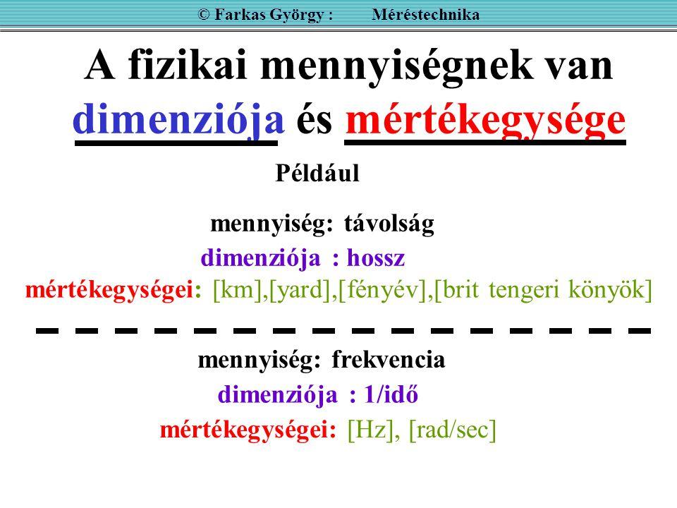 A fizikai mennyiségnek van dimenziója és mértékegysége