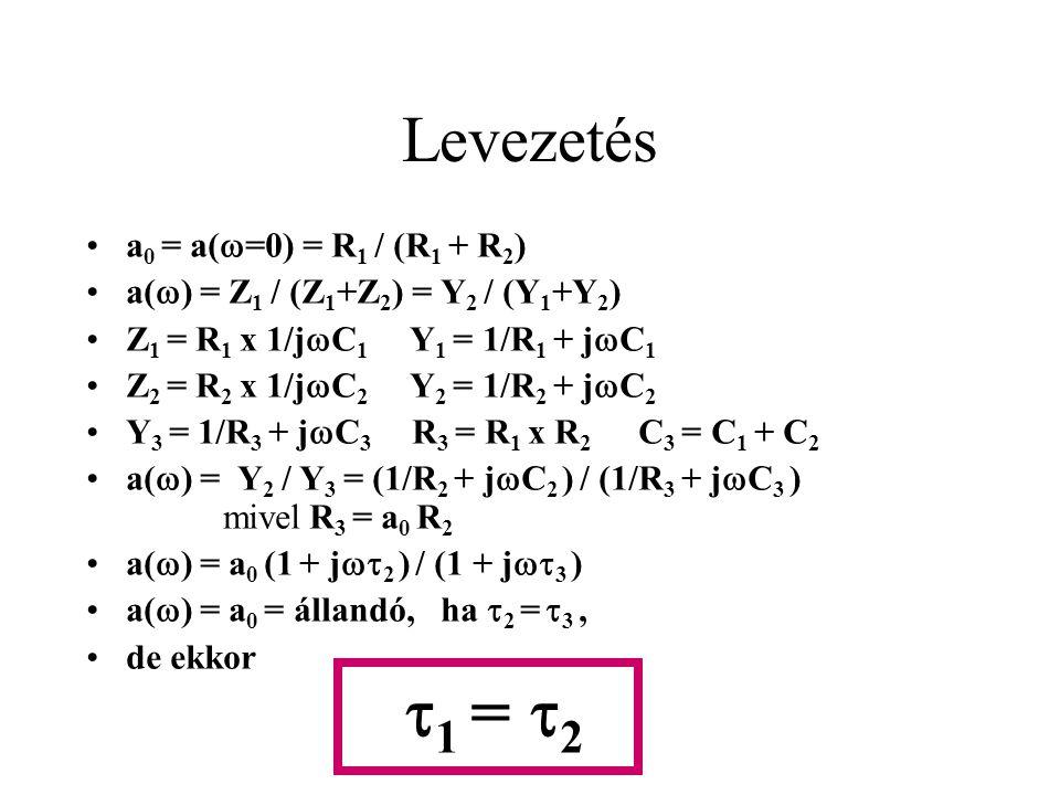 Levezetés a0 = a(=0) = R1 / (R1 + R2)