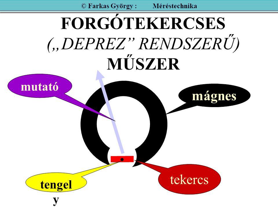 """FORGÓTEKERCSES (""""DEPREZ RENDSZERŰ) MŰSZER"""