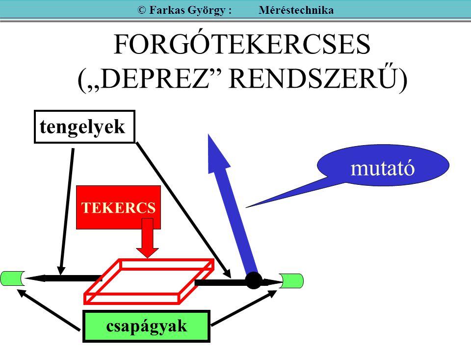 """FORGÓTEKERCSES (""""DEPREZ RENDSZERŰ)"""
