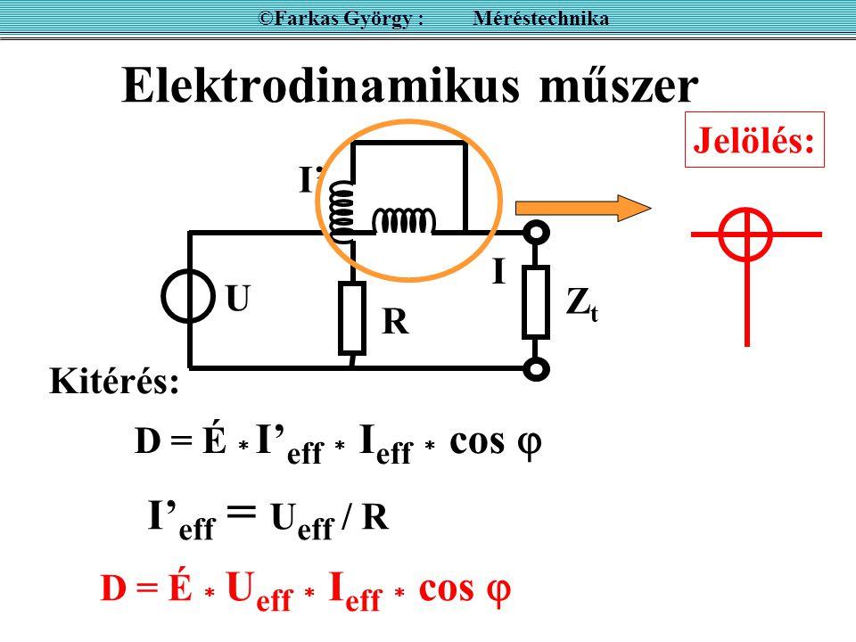 Elektrodinamikus műszer