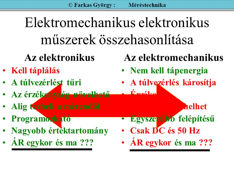 Elektromechanikus elektronikus műszerek összehasonlítása