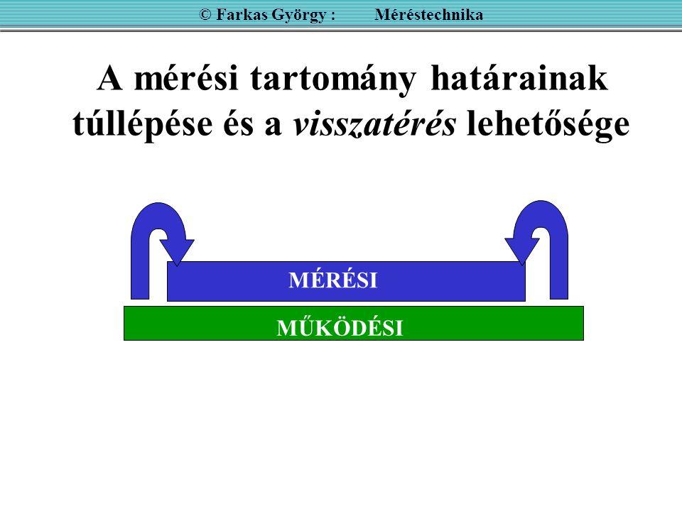A mérési tartomány határainak túllépése és a visszatérés lehetősége