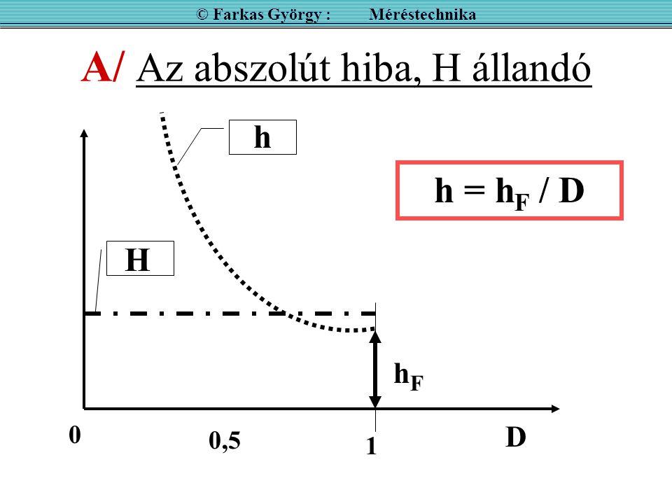 A/ Az abszolút hiba, H állandó