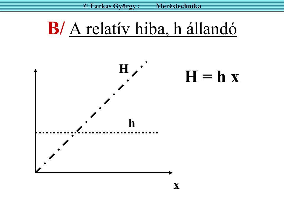 B/ A relatív hiba, h állandó