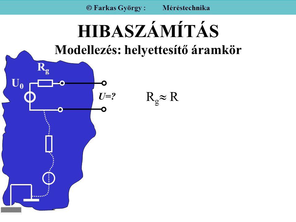 HIBASZÁMÍTÁS Modellezés: helyettesítő áramkör