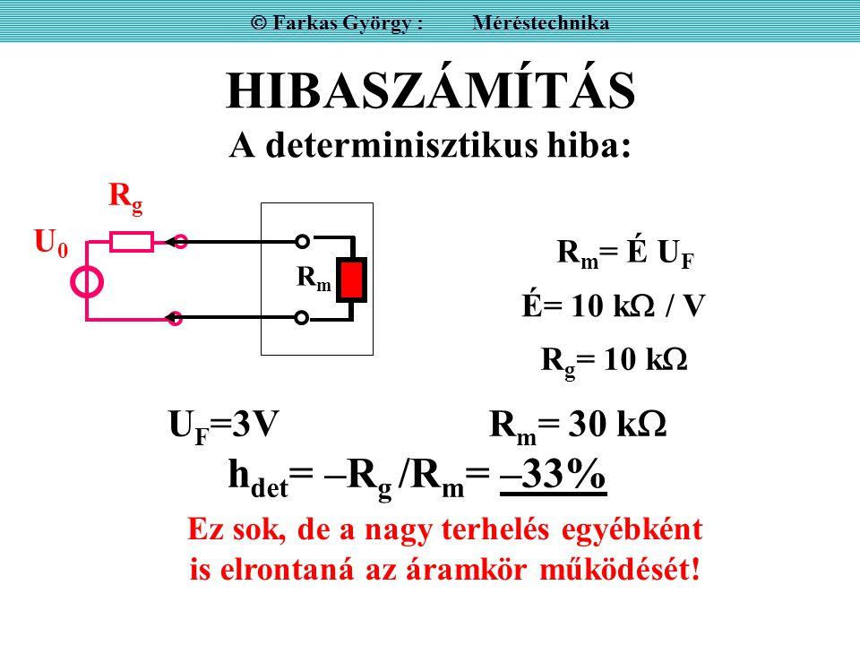 HIBASZÁMÍTÁS A determinisztikus hiba: