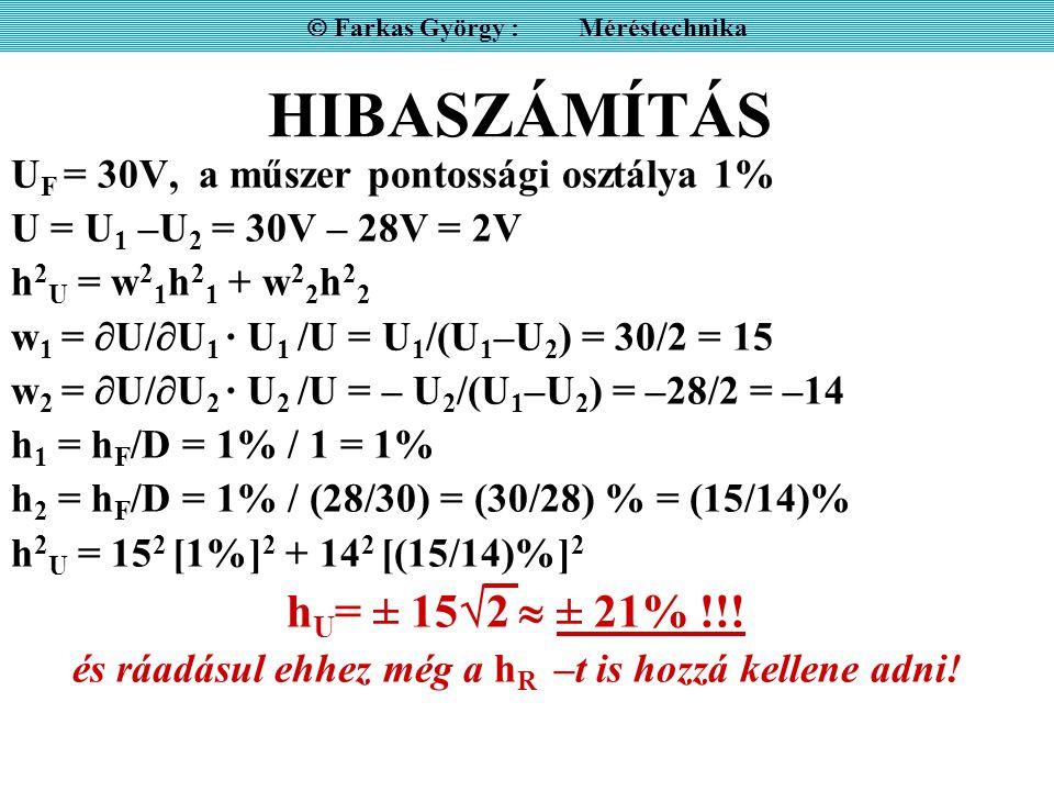 HIBASZÁMÍTÁS hU= ± 152  ± 21% !!!
