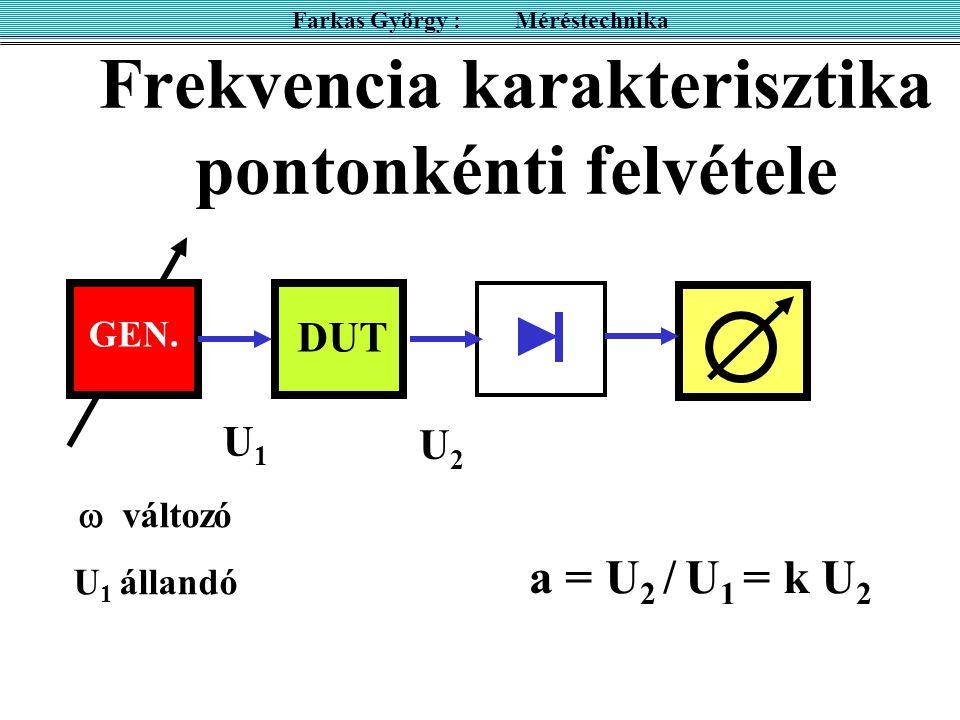 Frekvencia karakterisztika pontonkénti felvétele