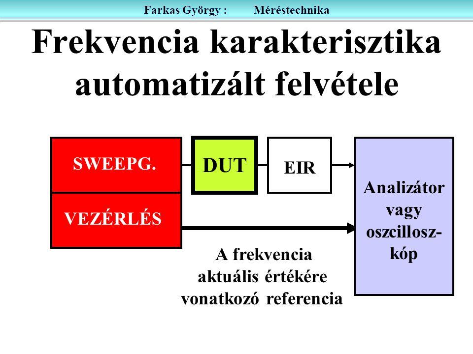 Frekvencia karakterisztika automatizált felvétele