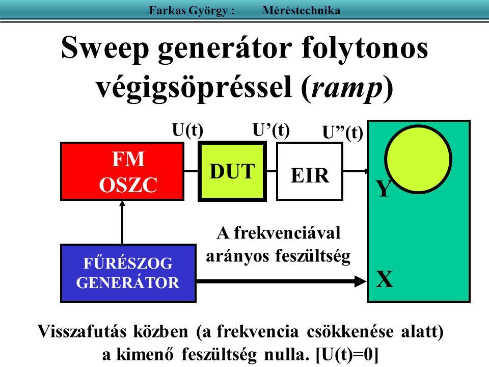Sweep generátor folytonos végigsöpréssel (ramp)