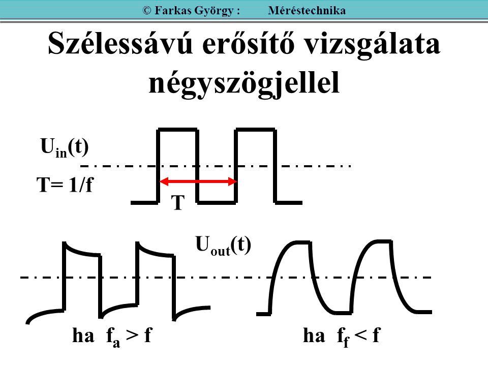 Szélessávú erősítő vizsgálata négyszögjellel
