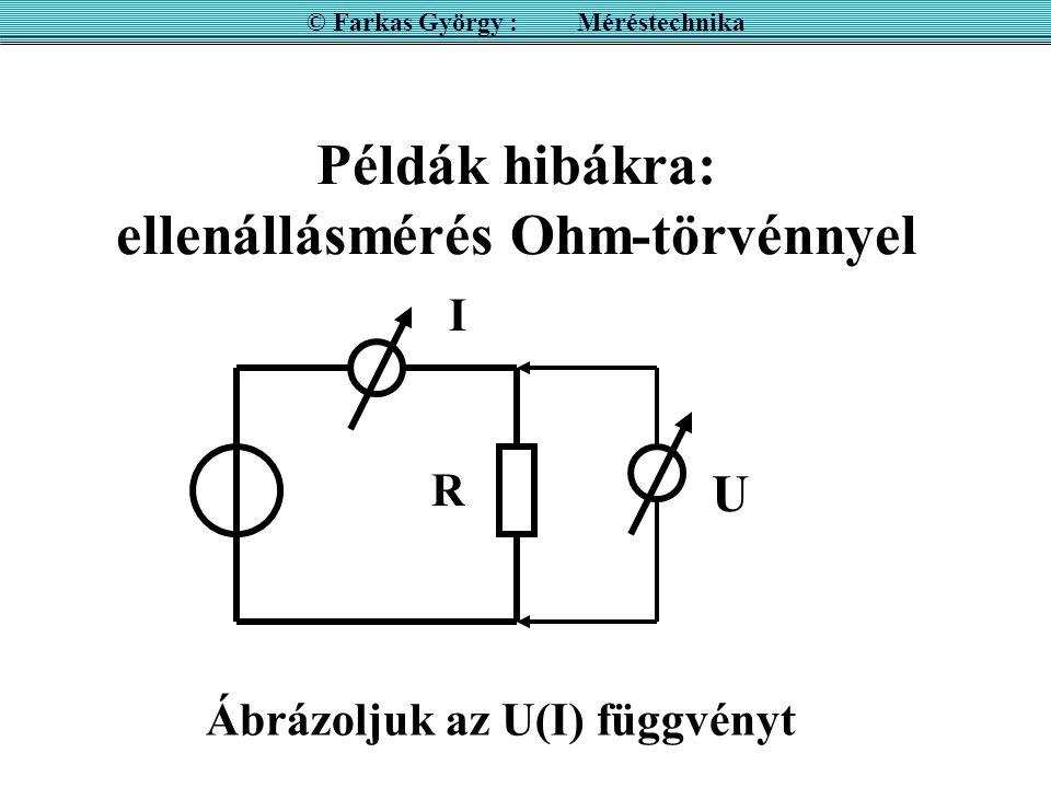 Példák hibákra: ellenállásmérés Ohm-törvénnyel