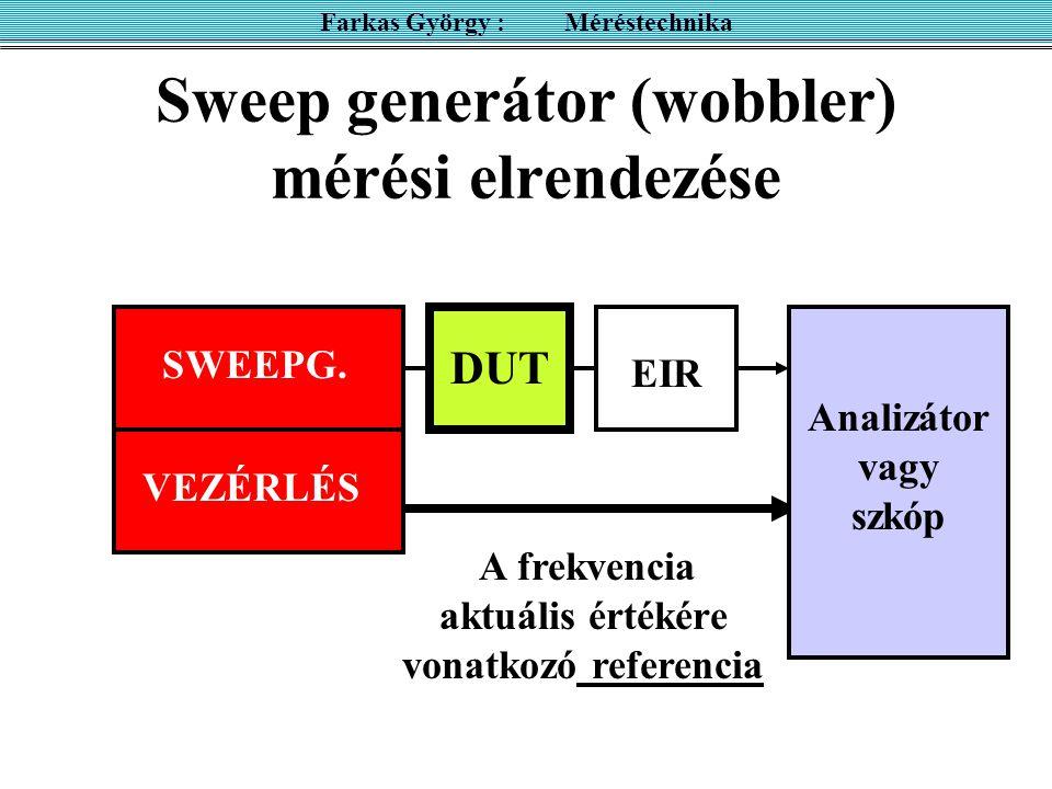 Sweep generátor (wobbler) mérési elrendezése