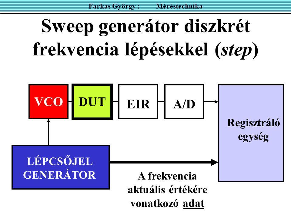 Sweep generátor diszkrét frekvencia lépésekkel (step)